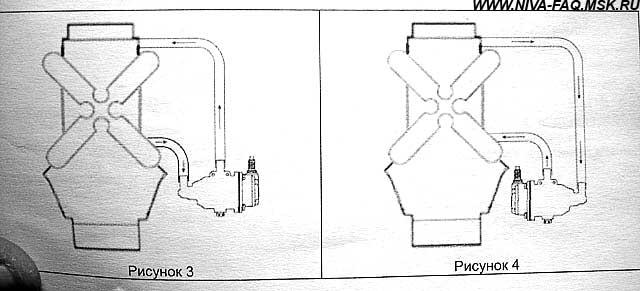 инструкция по установке предпускового подогревателя северс