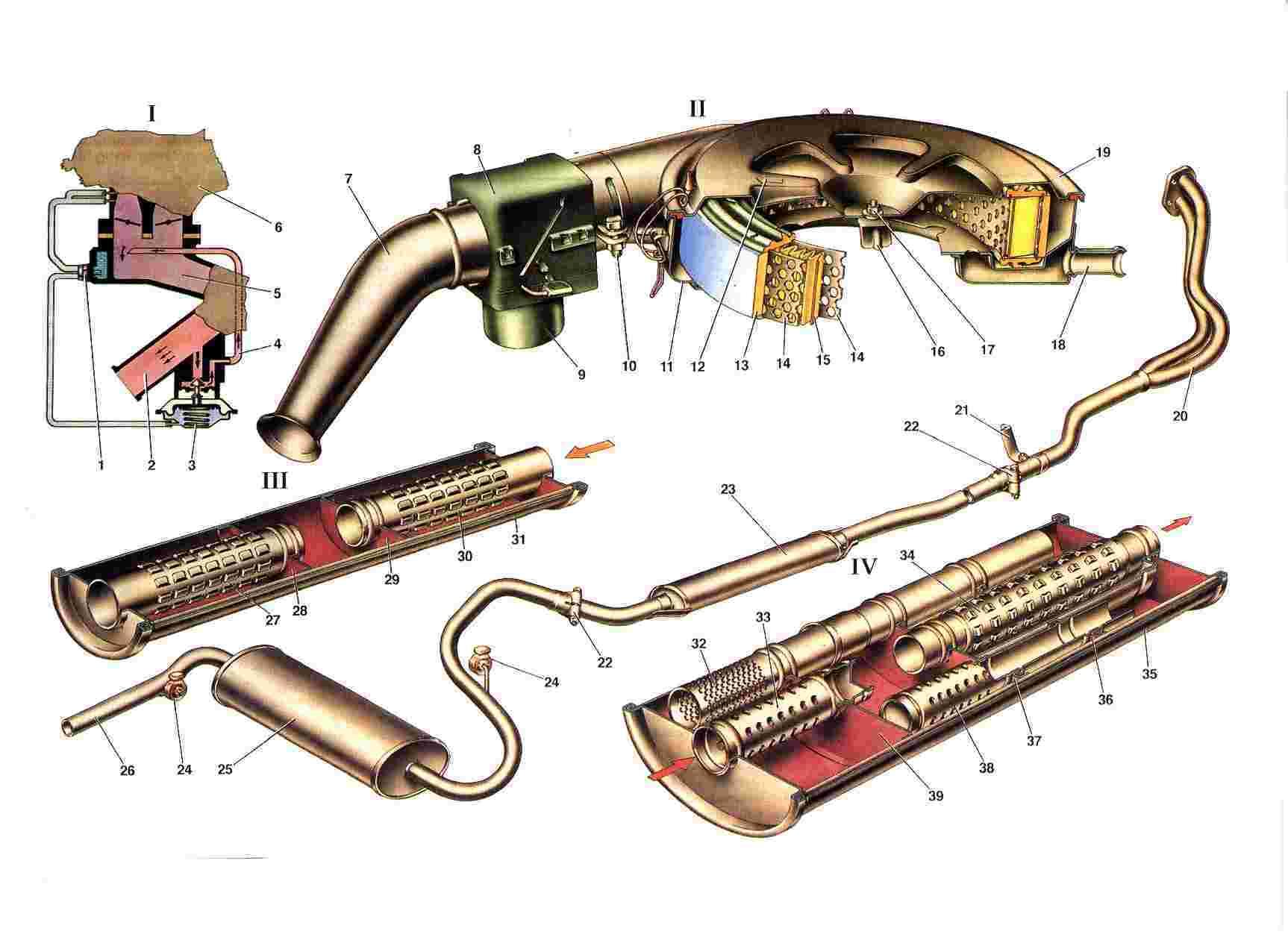 Схема самодельных глушителей для авто