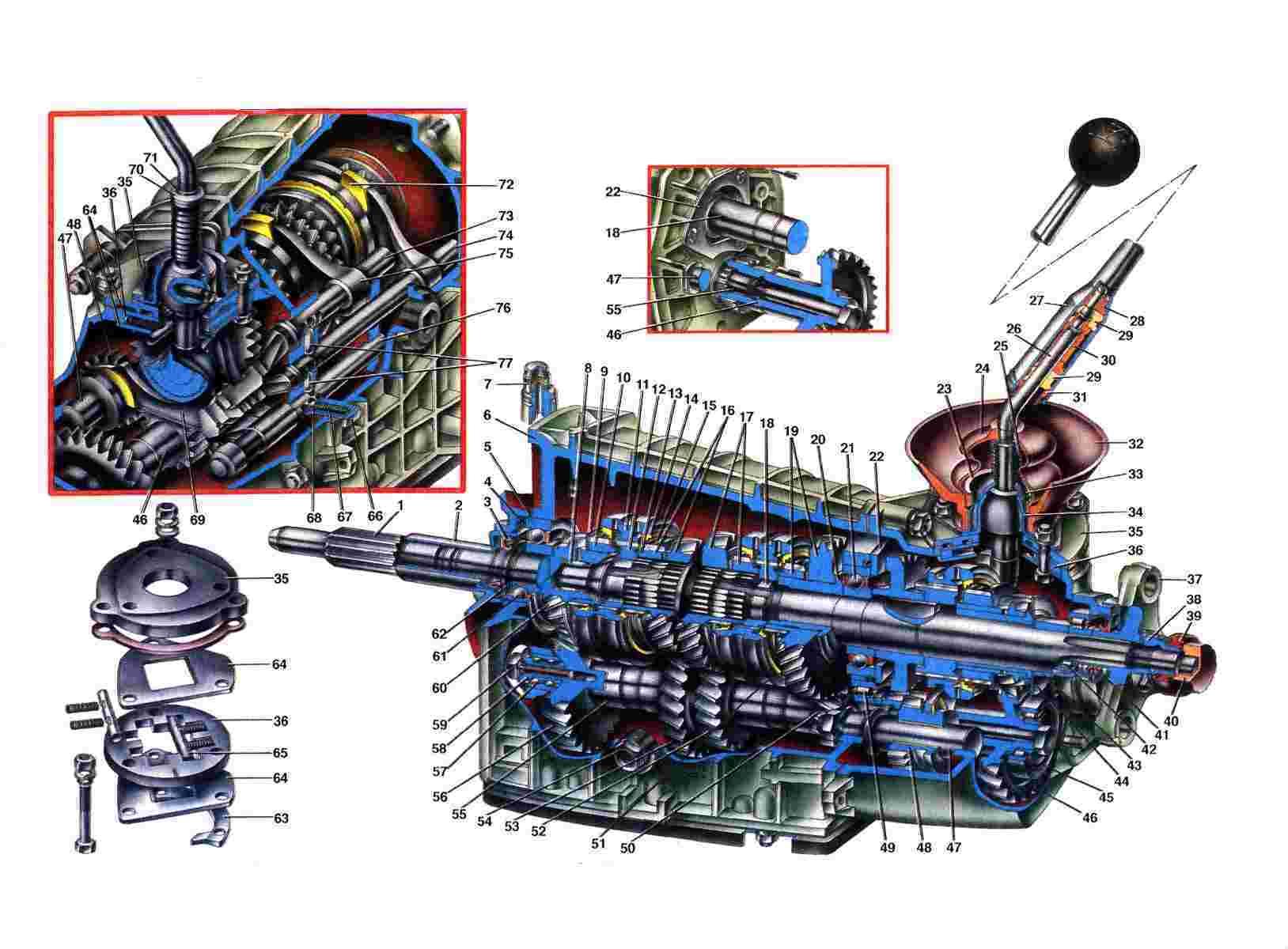 6. Картер...  2. Передняя крышка коробки передач с направляющей втулкой муфты подшипника выключения сцепления.