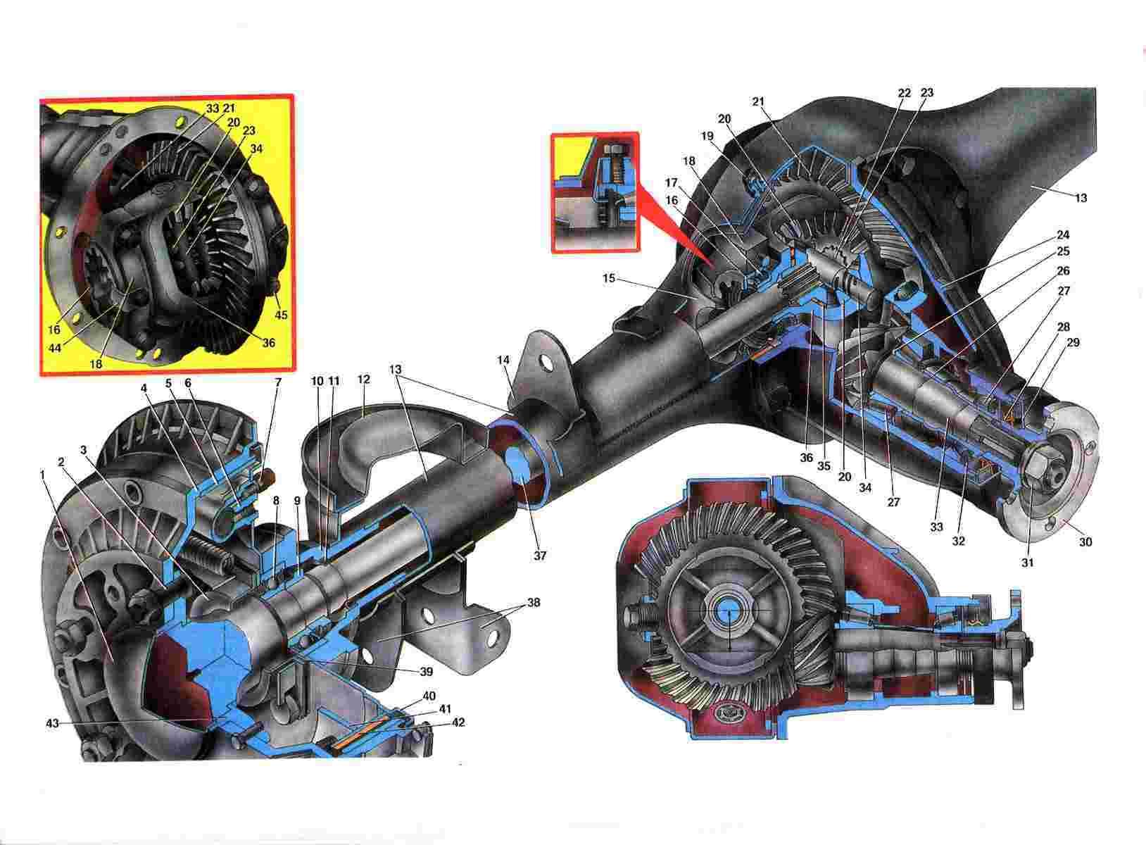 ЗАДНИЙ МОСТ.  Крутящий момент на задние ведущие колеса передается через главную передачу и дифференциал...
