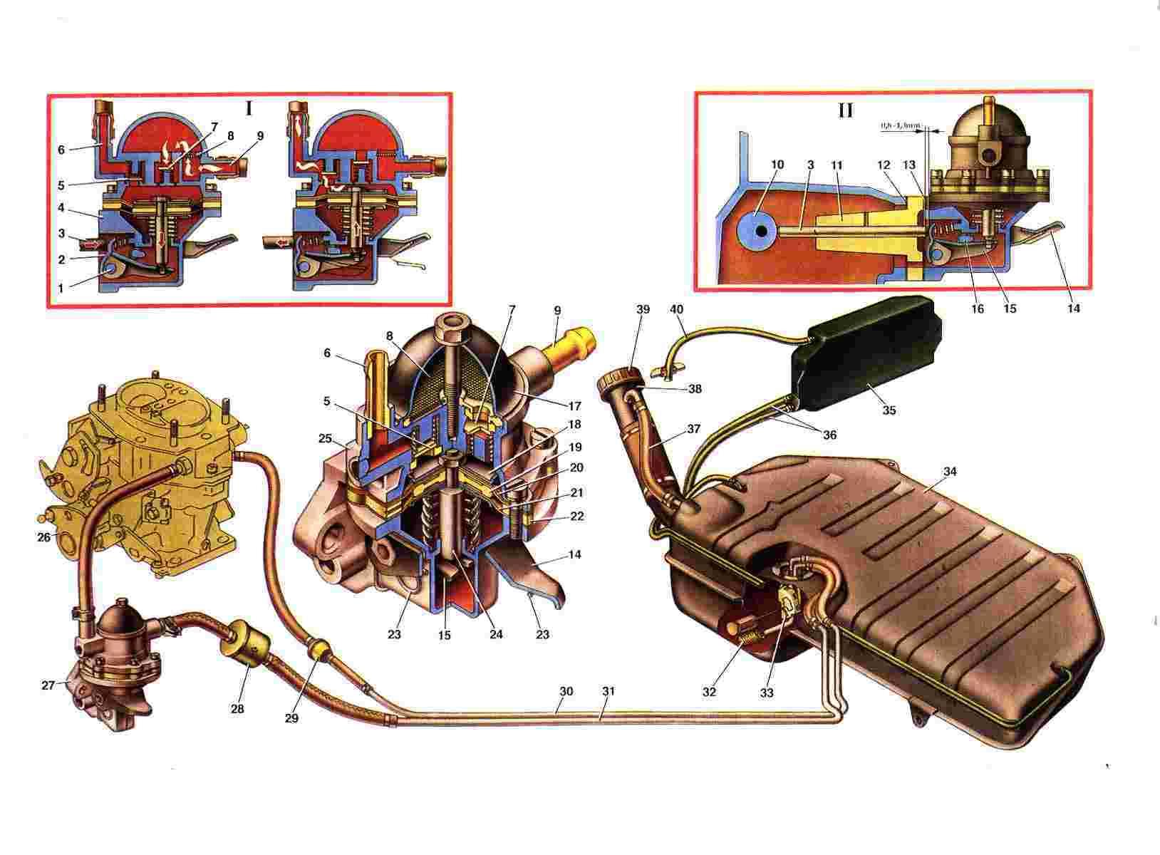 Система питания автомобилей ВАЗ-21213 включает приборы подачи топлива и воздуха, приготовления горючей смеси и...