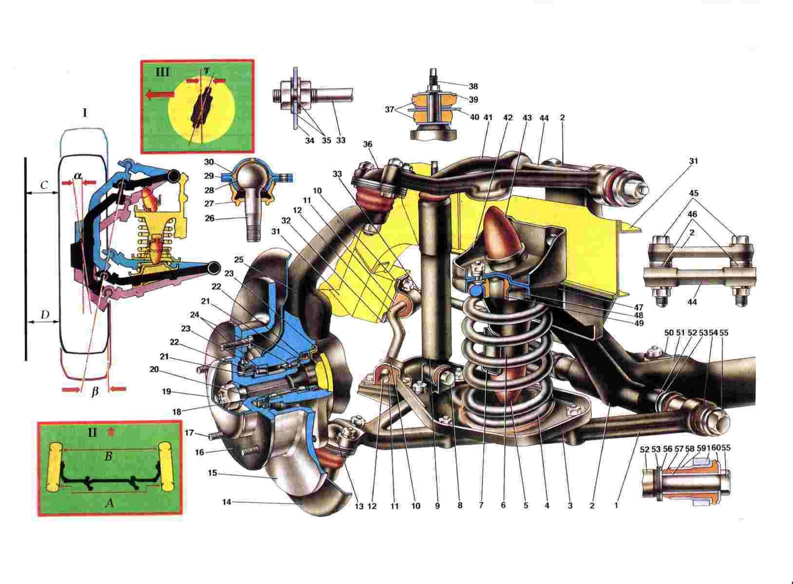6. Стойка опоры буфера сжатия.  2. Кронштейн поперечины.  7. Ограничитель хода сжатия.