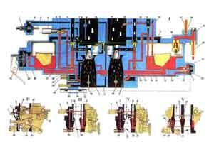 Схема работы карбюратора.  1. Регулировочный винт пускового устройства; 2. Диафрагма пускового устройства;3...