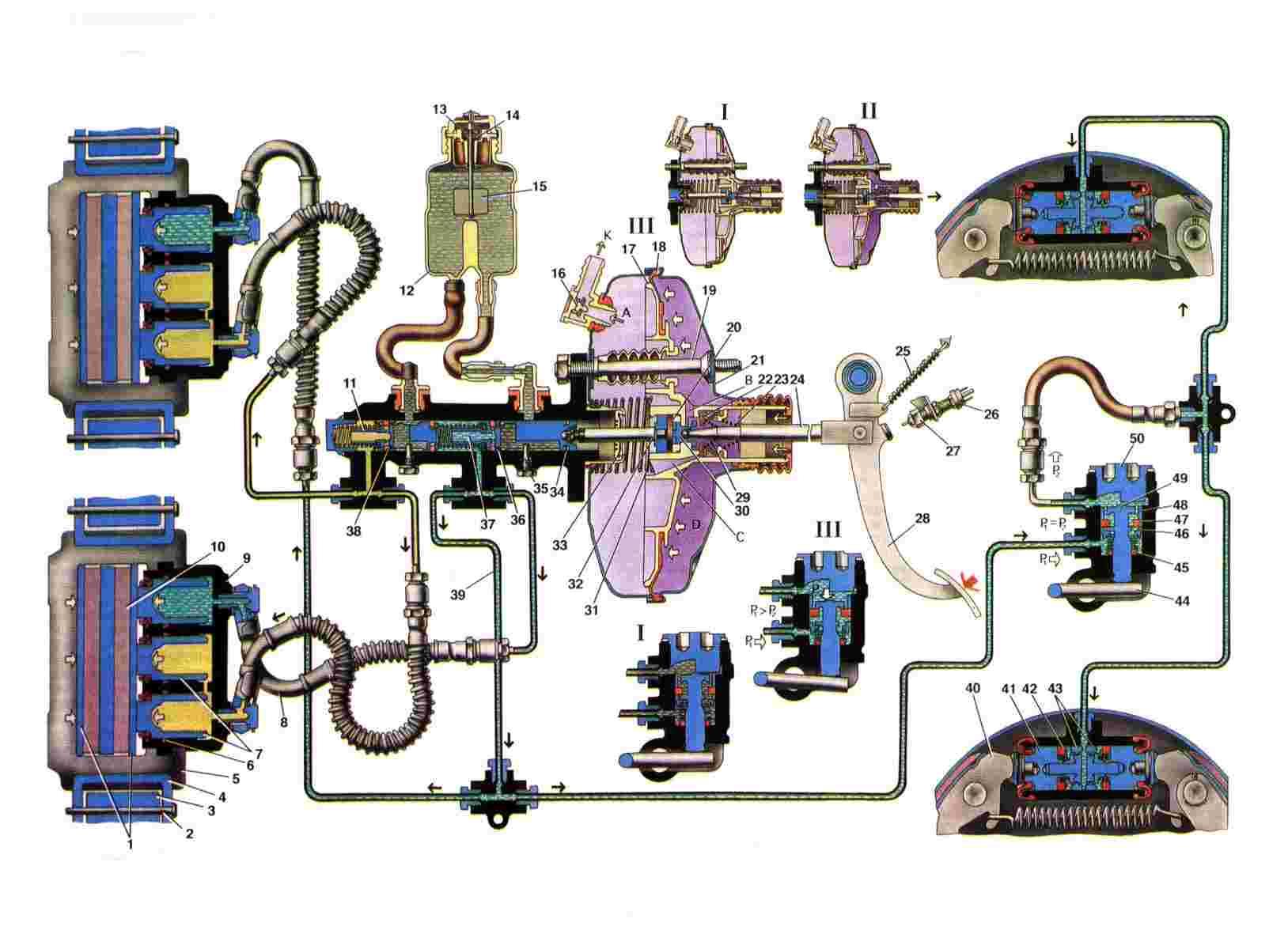 ВАЗ 2121 НИВА Схема работы тормозов.