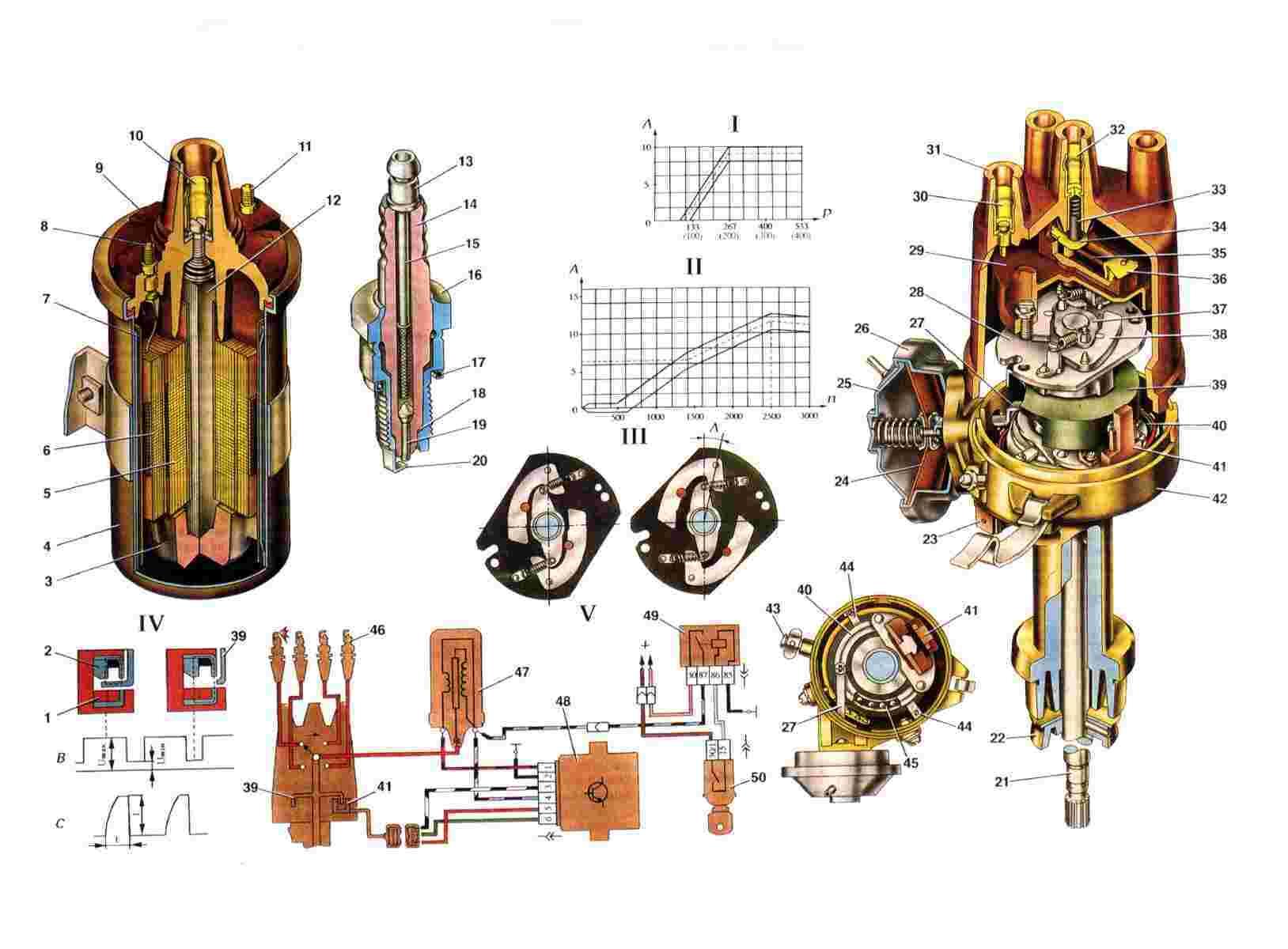 Система зажигания: 1. Полупроводниковая пластина с интегральной микросхемой; 2. Постоянный магнит; 3. Изолятор; 4...