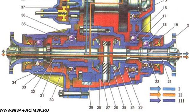 Нива шевроле раздатка схема
